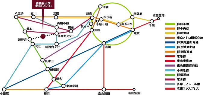 桜美林大学 / 町田キャンパス